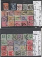 TIMBRE DE CEYLAN EN L ETAT 1861 NEUF**/° Nr VOIR SUR PAPIER AVEC TIMBRES COTE  102.30€ - Sellos