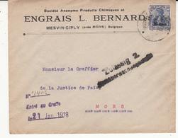 Allemagne   Vers La Belgique     Guerre 1914/18    Enveloppe      Censure - Weltkrieg 1914-18