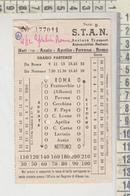 Biglietto Ticket S.T.A.N. Nettuno Anzio Aprilia Pavona Roma - Europe