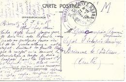 64-cachet Hôpital- Formation Sanitaire De Biarritz -Ambulance De L'Europe Sur CP En 1915-cachet Très Rare - Storia Postale