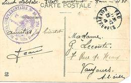 64- Cachet Hôpital Comp. N°36 -Villa Beaupré à Pau Sur CP En 1915 - Marcofilie (Brieven)