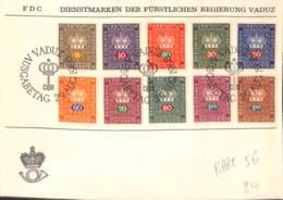 [900417]TB//-Liechtenstein  - FDC, Documents, RARE - Liechtenstein