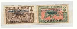 Ubangi 1931 Shari - Non Classificati