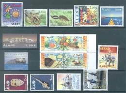 ALAND - 2002 - MNH/*** LUXE  - YEAR COMPLETE EUROPA - Yv 198-213 - Lot 20788 - Aland