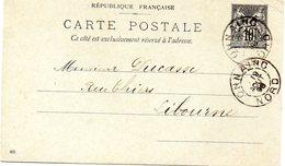 Nord - Carte Postale Entier Sage Obl Tàd Type A Onnaing (1898) - Marcophilie (Lettres)