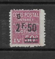 Colis Postal N° 76 ** TTBE - Cote Y&T 2020 De 20 € - Ungebraucht