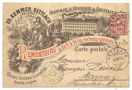 SOLEURE CARTE ILLUSTATION FABRIQUE D'EBAUCHES REMOTOIRS BETTLACH 1895 - SO Solothurn