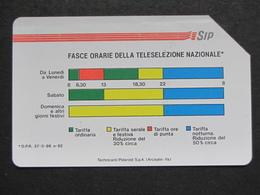 ITALIA 1164A C&C - FASCE ORARIE TECHNICARD POLAROID 31.12.92 LIRE 10.000 - USATA USED - Italie