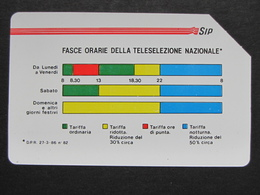 ITALIA 1164A C&C - FASCE ORARIE TECHNICARD POLAROID 31.12.92 LIRE 10.000 - USATA USED - Italy