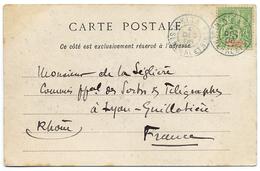 1906 HT SENEGAL ET NIGER CP AFFRANCHIE 5c GROUPE SENEGAMBIE NIGER OBLITERE KITA 4 DEC 06 HT SENEGAL ET NIGER POUR FRANCE - Upper Senegal And Nigeria (1904-1921)