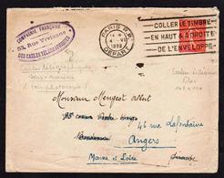 FRANCE: Entier Postal De50c Semeuse Lignée Rouge. Obl. Paris En 1932 + 1 RARE Cachet Des Cables............. - Entiers Postaux
