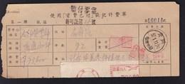CHINA  CHINE CINA 1952 GUIZHOU GUIYANG METER RARE!!!!!! - 1949 - ... République Populaire