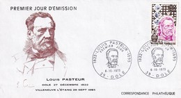 France 1973 Cover:  Medicine Health Louis Pasteur Biology; Mibrobiology; Chemistry; Pasteurization - Medizin