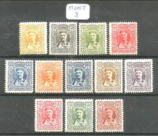 MONT YT 76/87 En XX - Montenegro