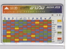 Carta Telefonica Israele - Segni Zodiacali  -  Carte Telefoniche@Scheda@Schede@Phonecards@Telecarte@Telefonkarte - Israele
