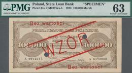 "Poland / Polen: State Loan Bank 100.000 Marek 1923 SPECIMEN, P.34s With Red Overprint ""WZOR"" And ""Be - Polen"