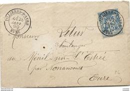 Eure - Tillieres Sur Avre Pour Menil Sur L'estrée. 1890 - Marcophilie (Lettres)