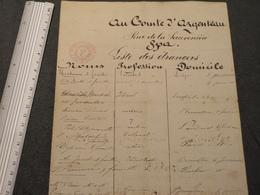SPA - HOTEL AU COMTE D'ARGENTEAU RUE DE LA SAUVENIERE - LISTE DES ETRANGERS - MANUSCRITE FIN XIXe (?) - Historische Dokumente