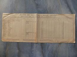 WW2 - Commune De Villedieu-lès-Bailleul (Orne). Garde Des Voies Ferrées - Service De Guet Contre Les Parachutistes. 1944 - Documents Historiques