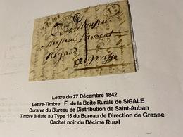 LETTRE DU  27/12/1842  ( Descriptif General Voire Scan Lettre ) Port Offert - Marcofilie (Brieven)