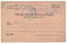 Hungary Croatia WWI Feldpost Postcard Posted 1916 Etappenpostamt Kolašin To Sisak B200110 - Croatia
