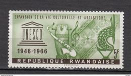 Rwanda, Musique, Music, Unesco, Saxophone, Tambour, Drum, Textile, Clé De Sol, - Muziek