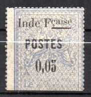 Col17  Colonie Inde N° 24 Neuf X MH  Cote 35,00€ - Neufs