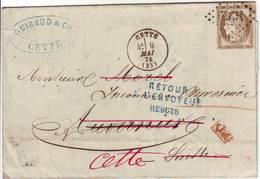 RETOUR A L' ENVOYEUR REBUTS Bleu Sur Lettre Ce CETTE Herault Pour La Suisse 1874 , Ceres N° 56 - Storia Postale