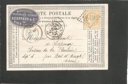 Vignette Sur C.P.A 1879,Manufacture De Faïences De Gien  GEOFFROY-Lettre De Commande,signé GEOFFROY-AUTOGRAPHE-FAÏENCES - Francia