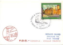 FIRENZE  MOSTRA DI FILATELIA FERROVIARIA 1980    (GENN200932) - Esposizioni Filateliche