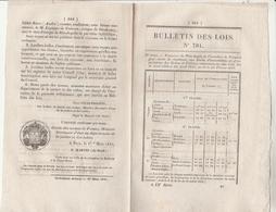 Bulletin Des Lois 791 De 1841 -  Prix Froment - Publication Bulles D'institution Canonique Gap Périgueux Strasbourg - Décrets & Lois