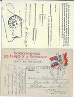 1914 - CARTE FM Avec REPIQUAGE AU DOS ! Du SP 12 => CHALONS SUR MARNE - Marcophilie (Lettres)