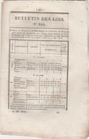 Bulletin Des Lois 814 De 1841 - Prix Froment - Pensions Des Capitaines Au Long Cours Et Maîtres Au Cabotage ( Marine ) - Décrets & Lois