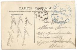 CHER CACHET TURQUOISE SERVICE DE SANTE HOPITAL COMPLEMENTAIRE N°28 BOURGES CARTE CASERNE VIEL CASTEL - Marcophilie (Lettres)
