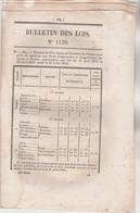 Bulletin Des Lois 1120 De 1844 Chemin De Fer Paris Belgique Angleterre, Paris Lyon, Tours à Nantes, Paris Rennes - Décrets & Lois