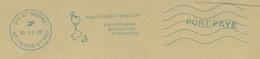 OMEC NEOPOST IJO 85 De 975 SAINT PIERRE - ST PIERRE ET MIQUELON Avec Pub Illustrée Carte De L'archipel - Marcophilie (Lettres)