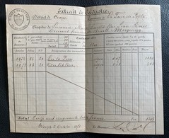 9948 - Extrait De Cadastre La Tour De Peilz Suisse Vevey 2.10.1878 - Vieux Papiers