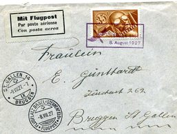 SUISSE ENVELOPPE 1927 PAR POSTE AERIENNE CACHET AERODROME DE BALE BASEL CACHET SPECIAL POSTFLUG SUR TIMBRE SUISSE AERIEN - Vecchi Documenti
