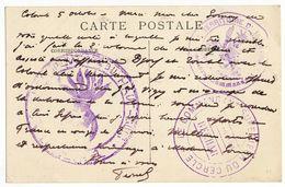 ALGERIE CP DATE ? COLOMB BECHAR 3 CACHETS DUFFERENTS DE FRANCHISE SUR LA MEME CP - 1877-1920: Periodo Semi Moderno