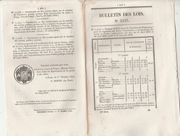 Bulletin Des Lois 1137 De 1844 Commissariat Police Fruges Pas De Calais, Chemin De Fer Orléans Vierzon, Route Lozère - Décrets & Lois