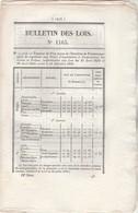 Bulletin Des Lois 1165 De 1844 Prix Froment Convention De Poste Entre France Et Office Des Postes Féodales D' Allemagne - Décrets & Lois