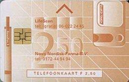 NETHERLANDS : CRD201 LifeScan   MINT   DUMPING - Pays-Bas