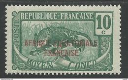CONGO 1924 - YT 76** - Neufs
