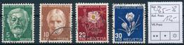 SCHWEIZ / SUISSE  -  1945  ,  Pro Juventute - Usados