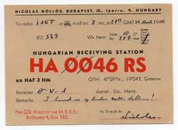 BUDAPEST HUNGARY  - CB RADIO - Radioamatore - Radioamateur - QSL - Short Wave - Carte QSL