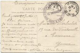 LOIRE INFERIEURE CARTE LE POULIGUEN 1915 + CACHET VIOLET HOPITAL DE ST RENE - Postmark Collection (Covers)