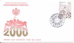 Monaco FDC 4-9-2000 International Mathematics Year With Cachet - FDC