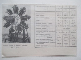 """Moteur D'avion Grome Et Rhone  """"Jupiter"""" 420 Cv  -  Coupure De Presse De 1928 - GPS/Avionique"""