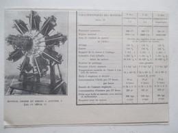 """Moteur D'avion Grome Et Rhone  """"Jupiter"""" 420 Cv  -  Coupure De Presse De 1928 - GPS/Radios"""