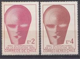 CHILI 1970  Mi.nr. 734-735 UNESCO   NEUF Sans CHARNIERE / MNH / POSTFRIS - Chili